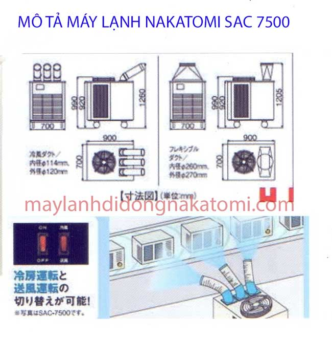 Máy lạnh di động Nakatomi SAC 7500-2