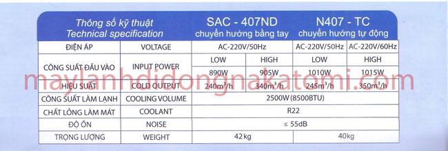 Thông số kĩ thuật máy lạnh nakatomi