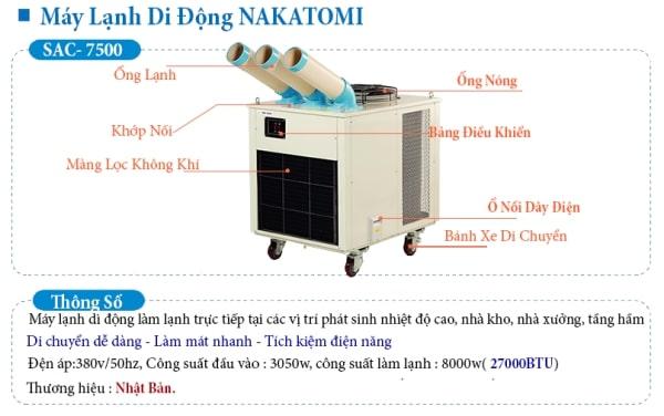 máy lạnh di động SAC-7500