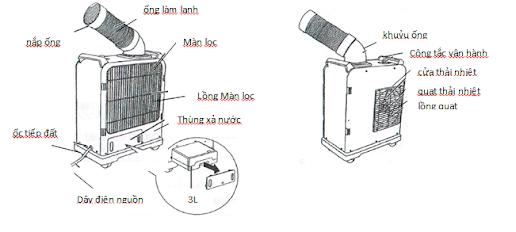 giá máy lạnh nakatomi sac-1800